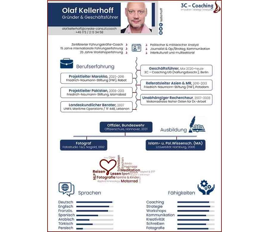 Profile Olaf Kellerhoff